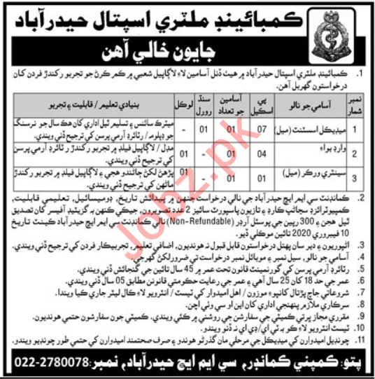 Combined Military Hospital CMH Jobs 2020 in Hyderabad