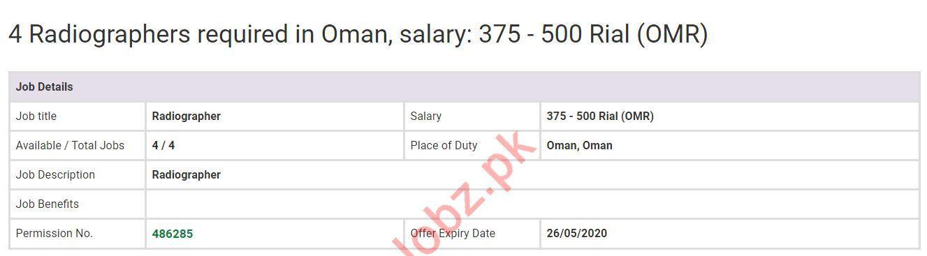 Pharmacist & Radiographer Jobs 2020 in Oman