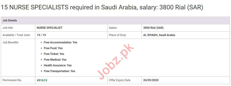Nurse Specialist Jobs 2020 Career Opportunity