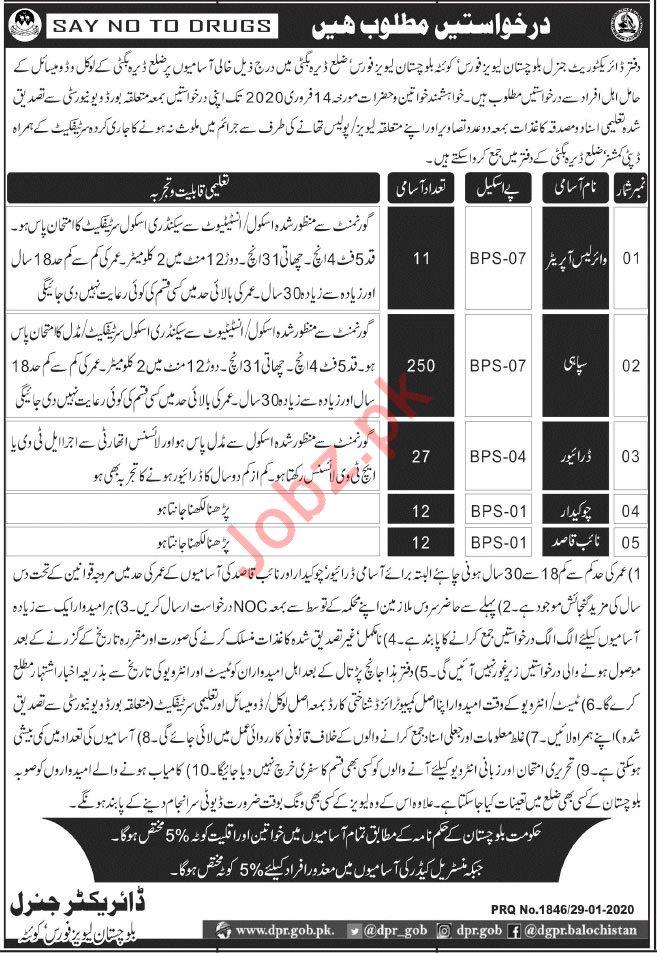 Directorate General Balochistan Levies Force Jobs 2020