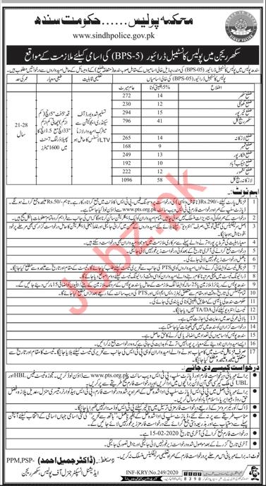 Sindh Police Department for Sukkur Region Via PTS
