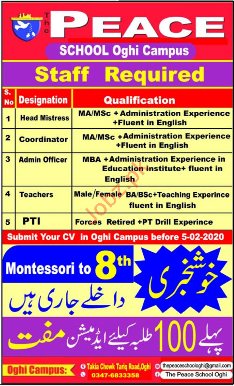 The Peace School Oghi Campus Jobs 2020