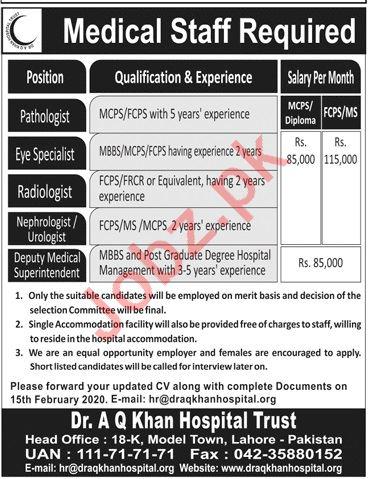 Dr AQ Khan Hospital Trust Jobs 2020 in Lahore
