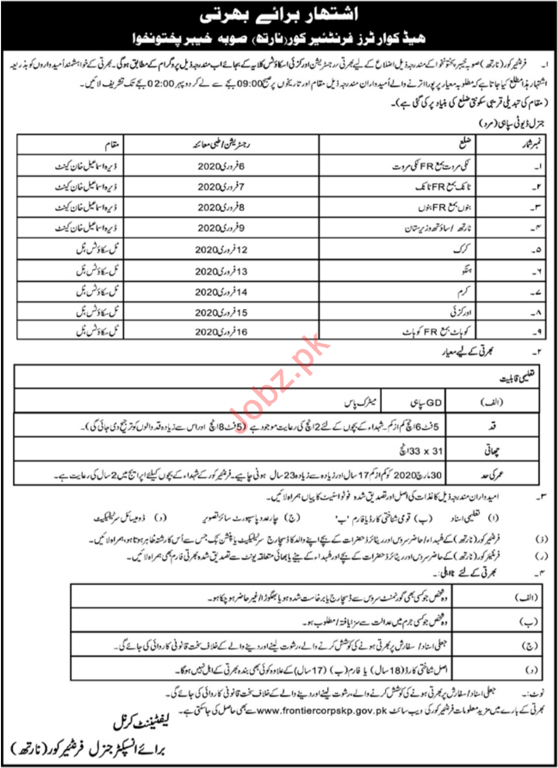 Headquarter Frontier Core North Khyber Pakhunkhwa Jobs 2020