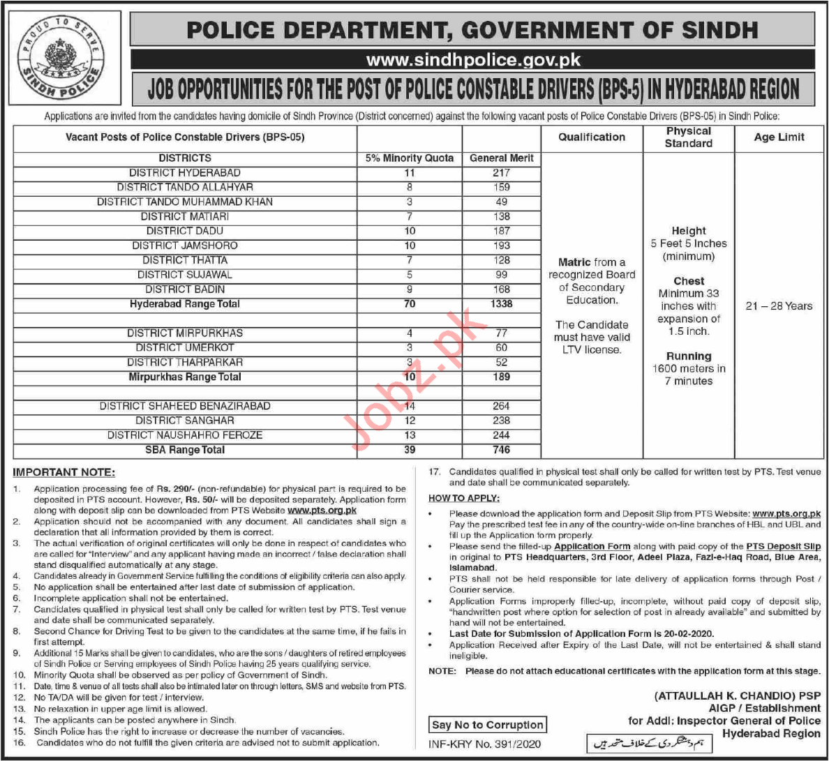 Constable Driver Jobs in Sindh Police Hyderabad Through PTS