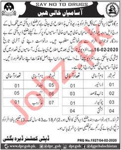 Revenue Department Quetta Jobs 2020