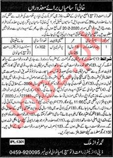Agriculture Department Mianwali Jobs 2020
