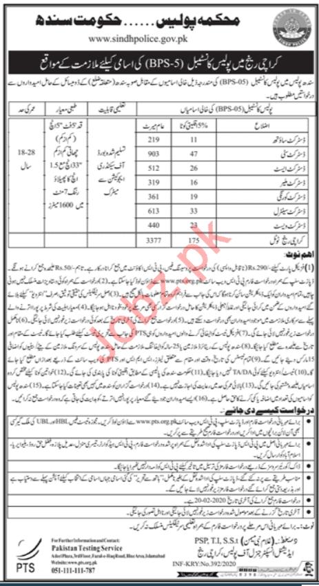 Sindh Police Constable Jobs for Karachi Range via PTS