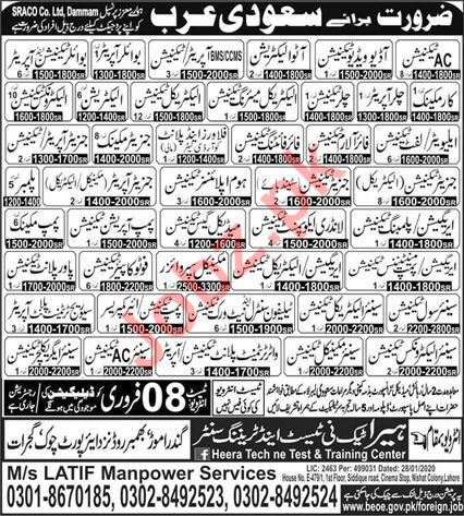 Technical Staff Jobs in SARCO Co Limited Dammam Saudi Arabia