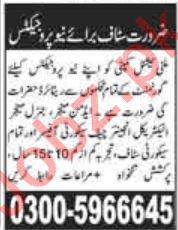 Multinational Company Jobs 2020 in Islamabad