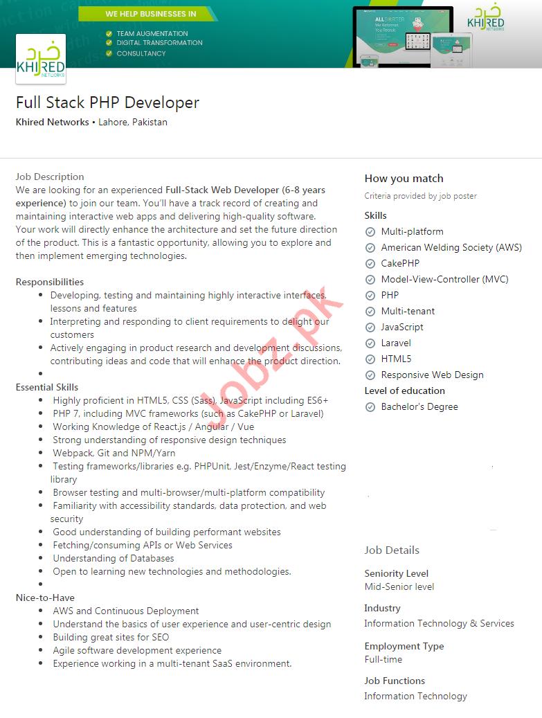 Khired Networks Lahore Jobs 2020 Full Stack PHP Developer