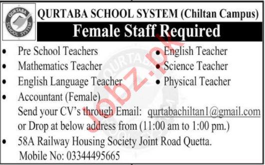 Qurtaba School System Chiltan Campus Jobs 2020