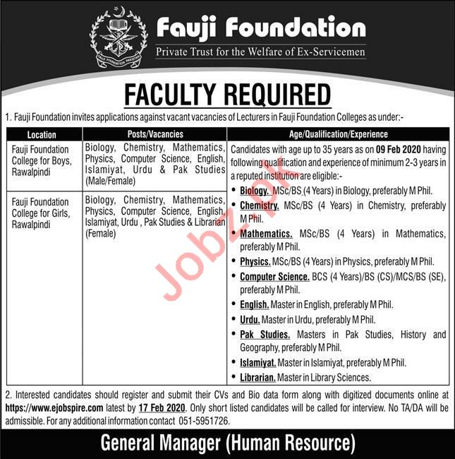 Fauji Foundation College Jobs 2020 in Rawalpindi