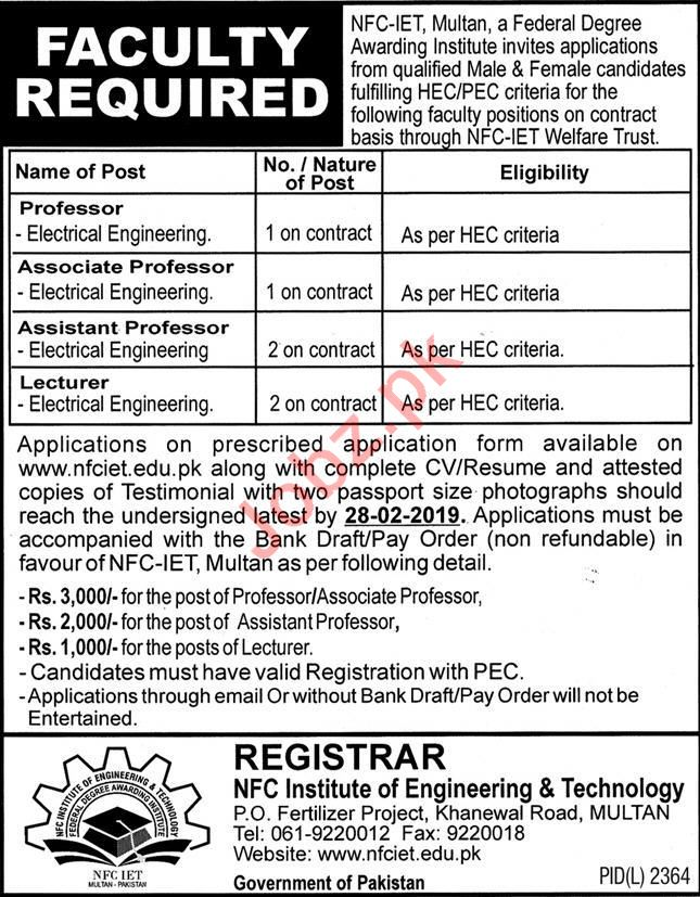 NFC Institute of Engineering & Technology Jobs 2020
