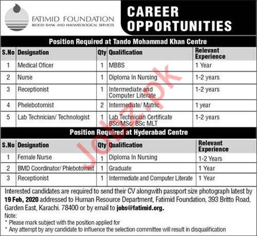 Fatimid Foundation Jobs in Tando Muhammad Khan & Hyderabad