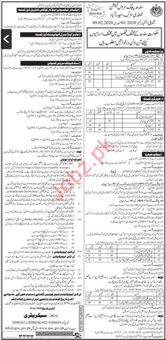 Sindh Public Service Commission SPSC Jobs 2020 in Hyderabad