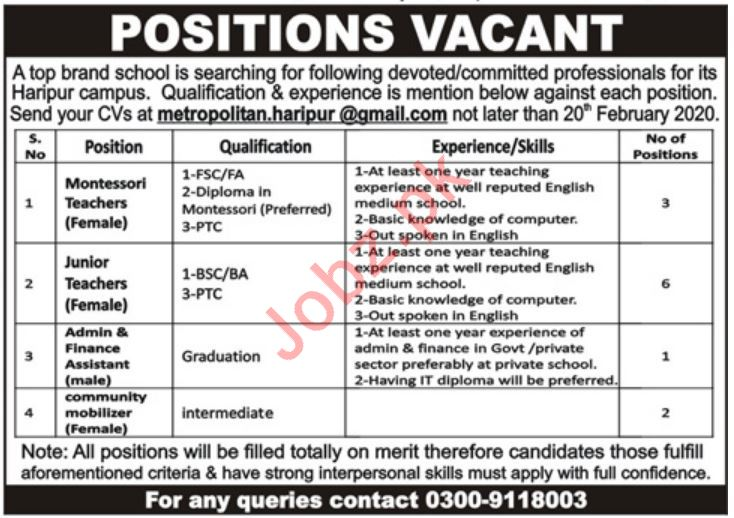 Metropolitan School Jobs 2020 in Haripur KPK