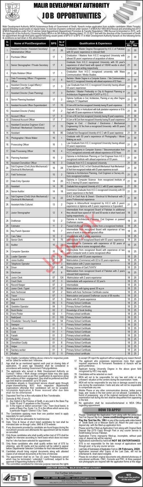Management Jobs in Malir Development Authority MDA