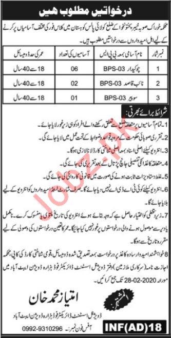 Food Department Kohistan KpK Jobs 2020
