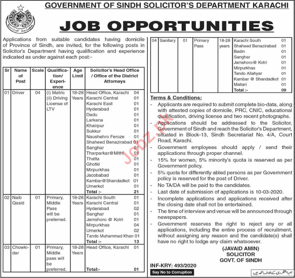 Sindh Solicitors Department Jobs 2020