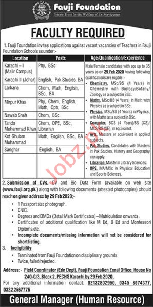 Fauji Foundation Schools Faculty Jobs 2020
