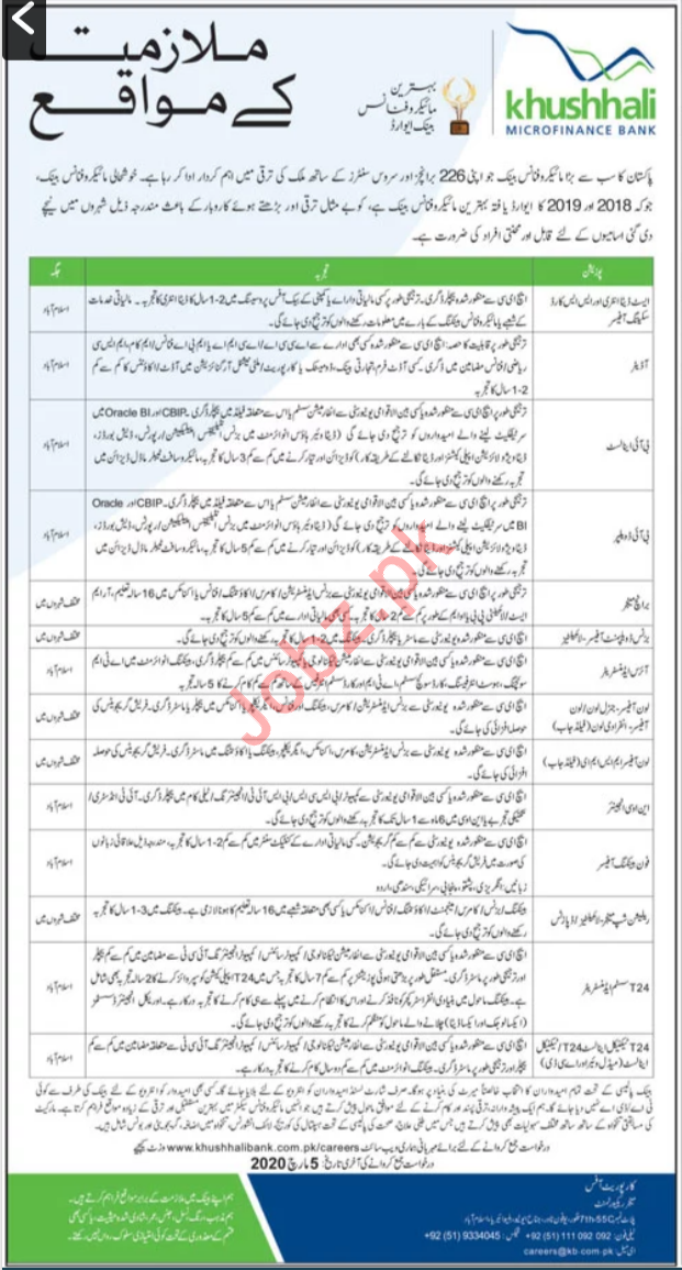 Khushhali Microfinance Bank Limited Jobs 2020