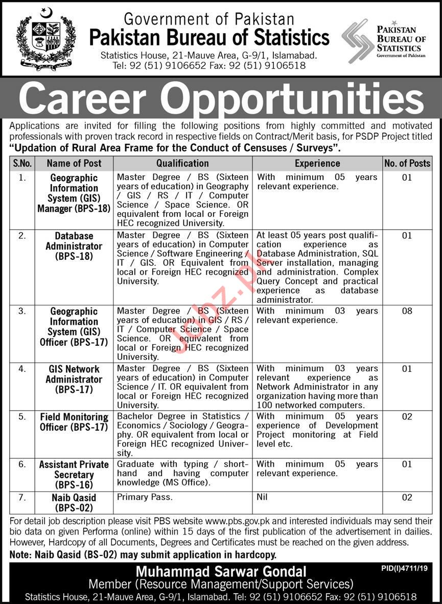 Managment Jobs in Pakistan Bureau of Statistics