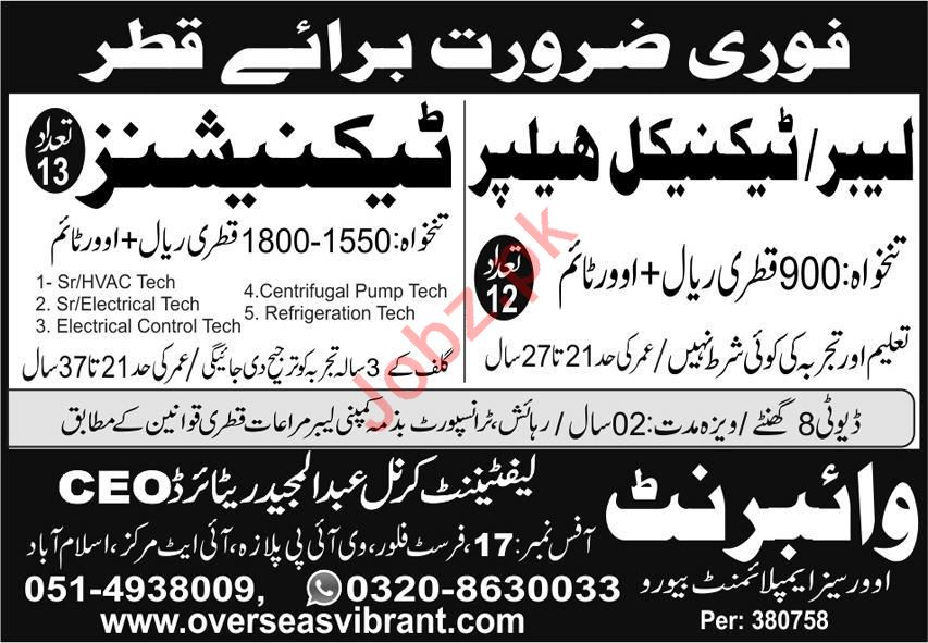 Technician & Technician Helper Jobs 2020 in Qatar