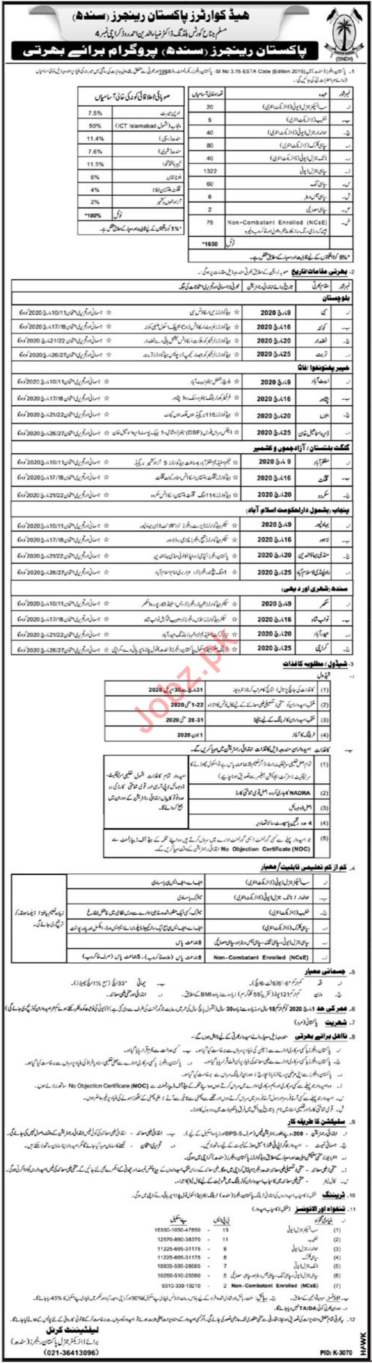 Sepoy Jobs Pakistan Rangers Headquarter
