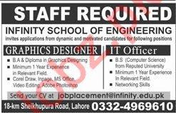 Infinity School of Engineering Jobs 2020 in Lahore