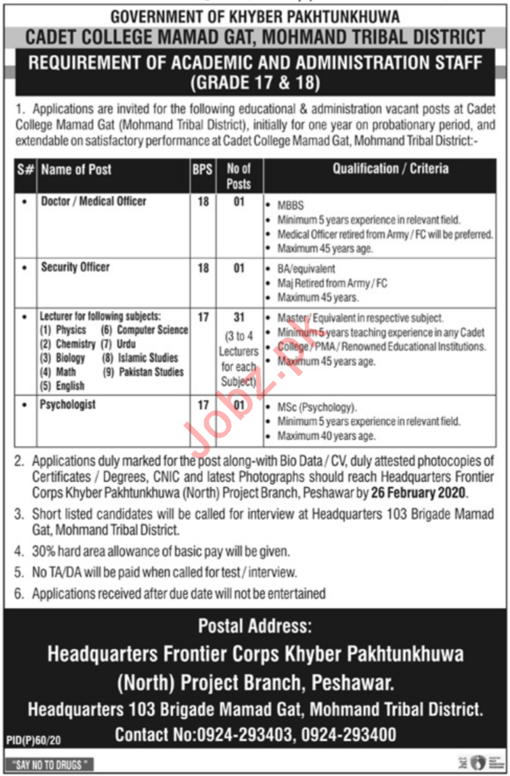 Cadet College Mamad Ghat Mohmand Jobs 2020 for Lecturers
