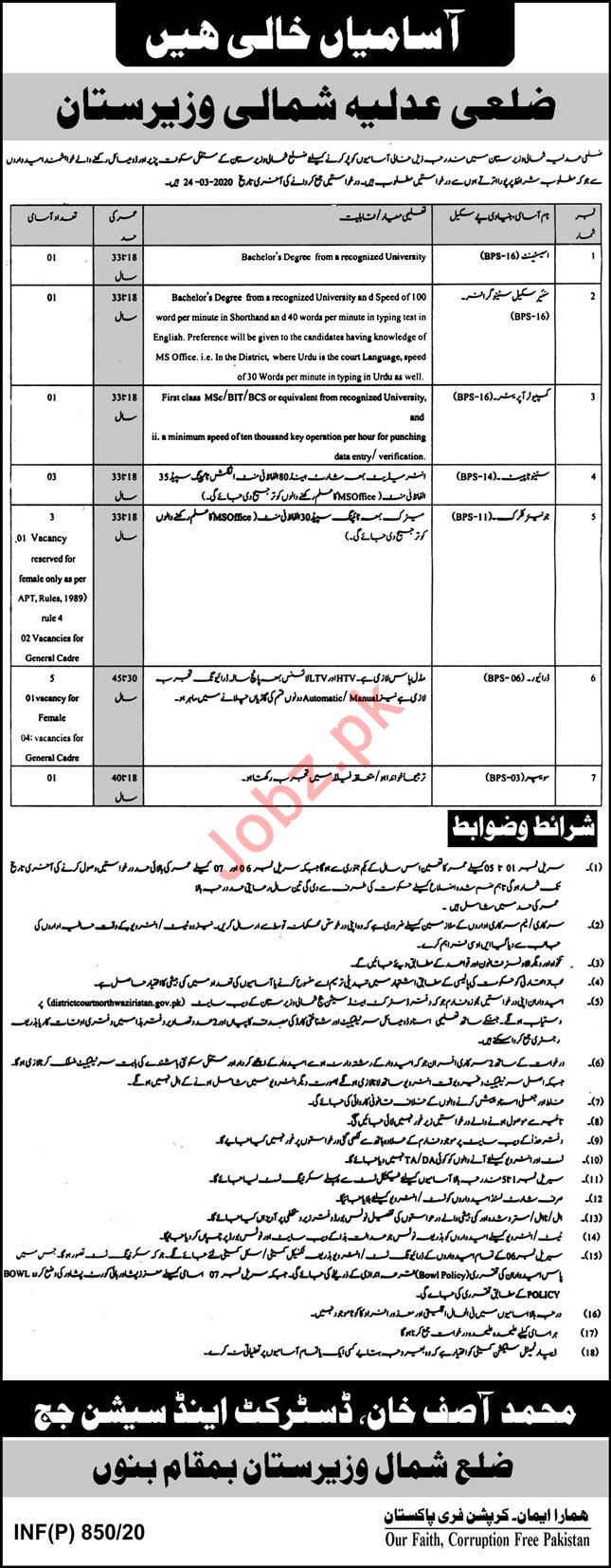 District & Session Judge North Waziristan Jobs 2020