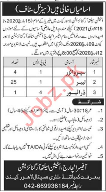 Station Health Organization SHO Jobs 2020 for Labours