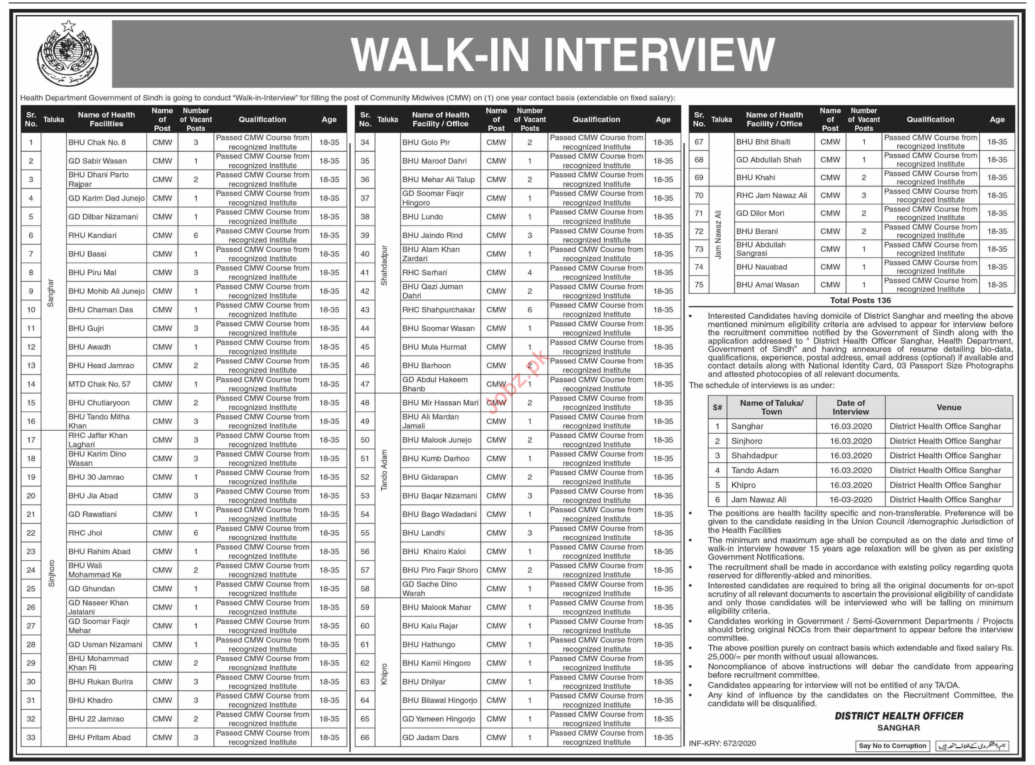 Health Department Sindh Walk in Interview 2020 for CMW