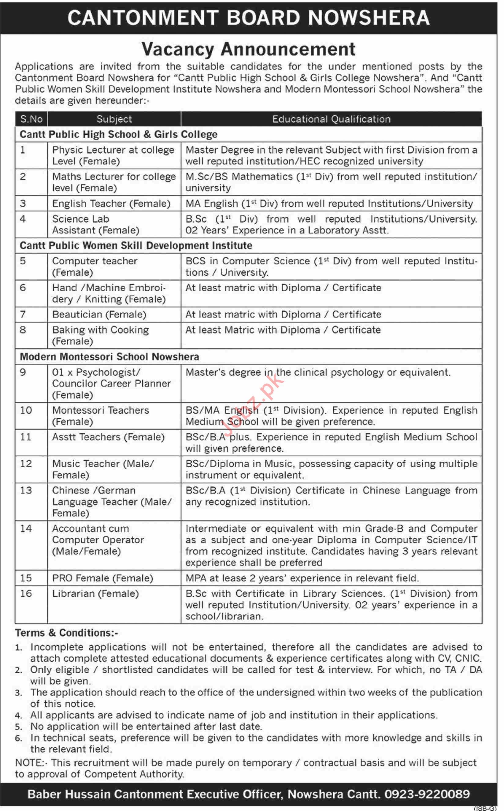 Cantt Public High School & Girls College Nowshera Jobs 2020