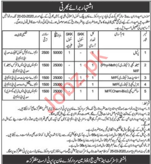 Teaching Staff Jobs in Sardar Kaura Khan Public School
