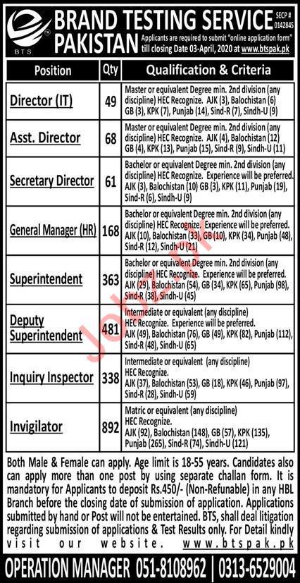Brand Testing Service BTS Pakistan Jobs 2020 in Islamabad