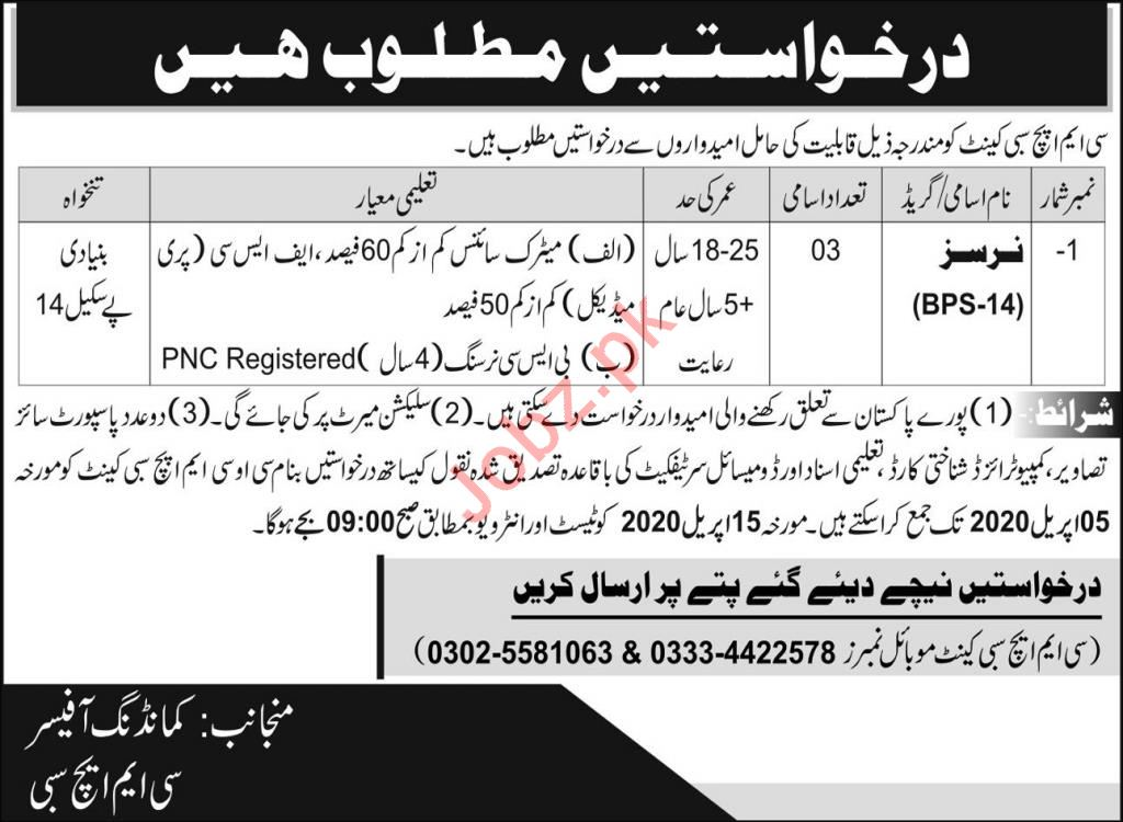 Combined Military Hospital CMH Jobs 2020 in Sibi
