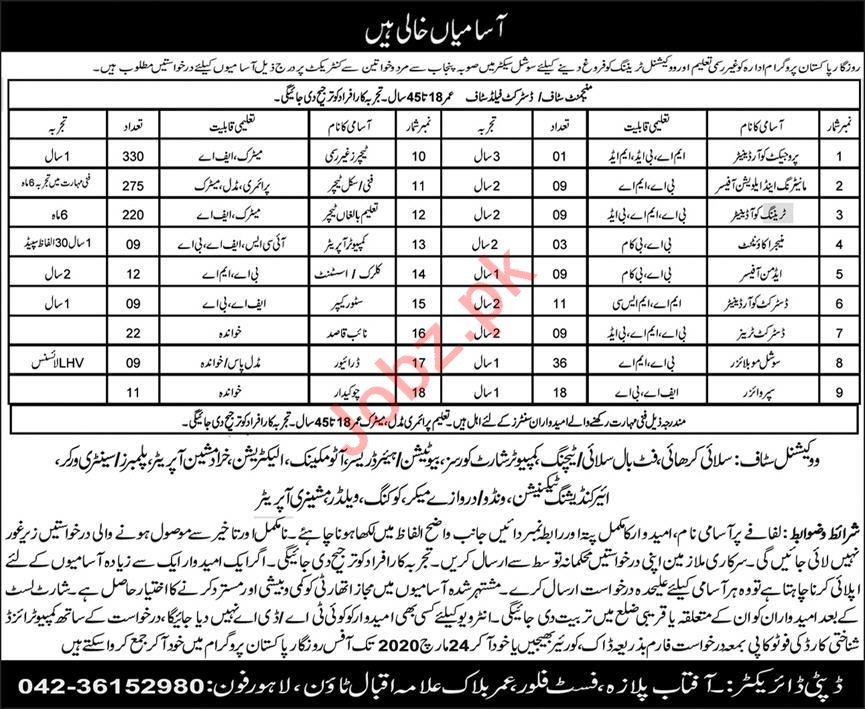 Rozgar Pakistan Program Jobs 2020 in Lahore