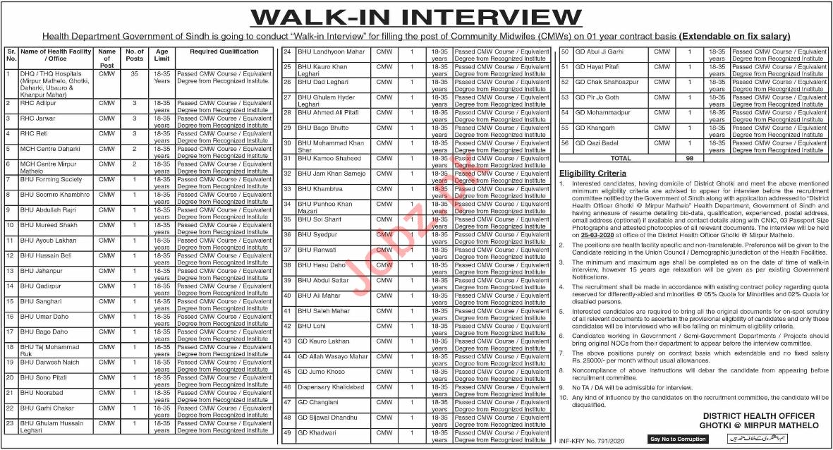 Health Department Walk In Interviews 2020 in Mirpur Mathelo