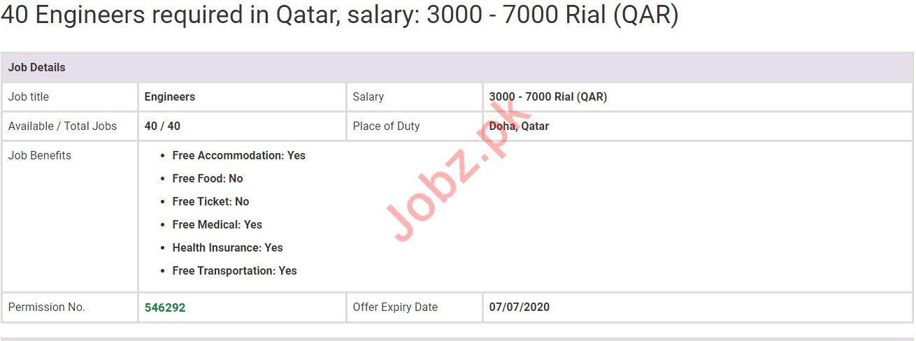 Engineering Jobs in Doha Qatar