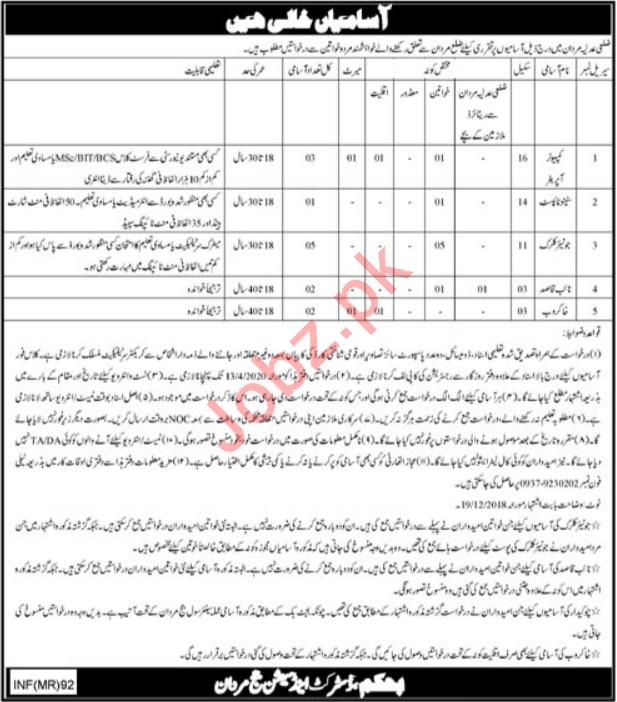 District & Session Court Jobs 2020 in Mardan KPK