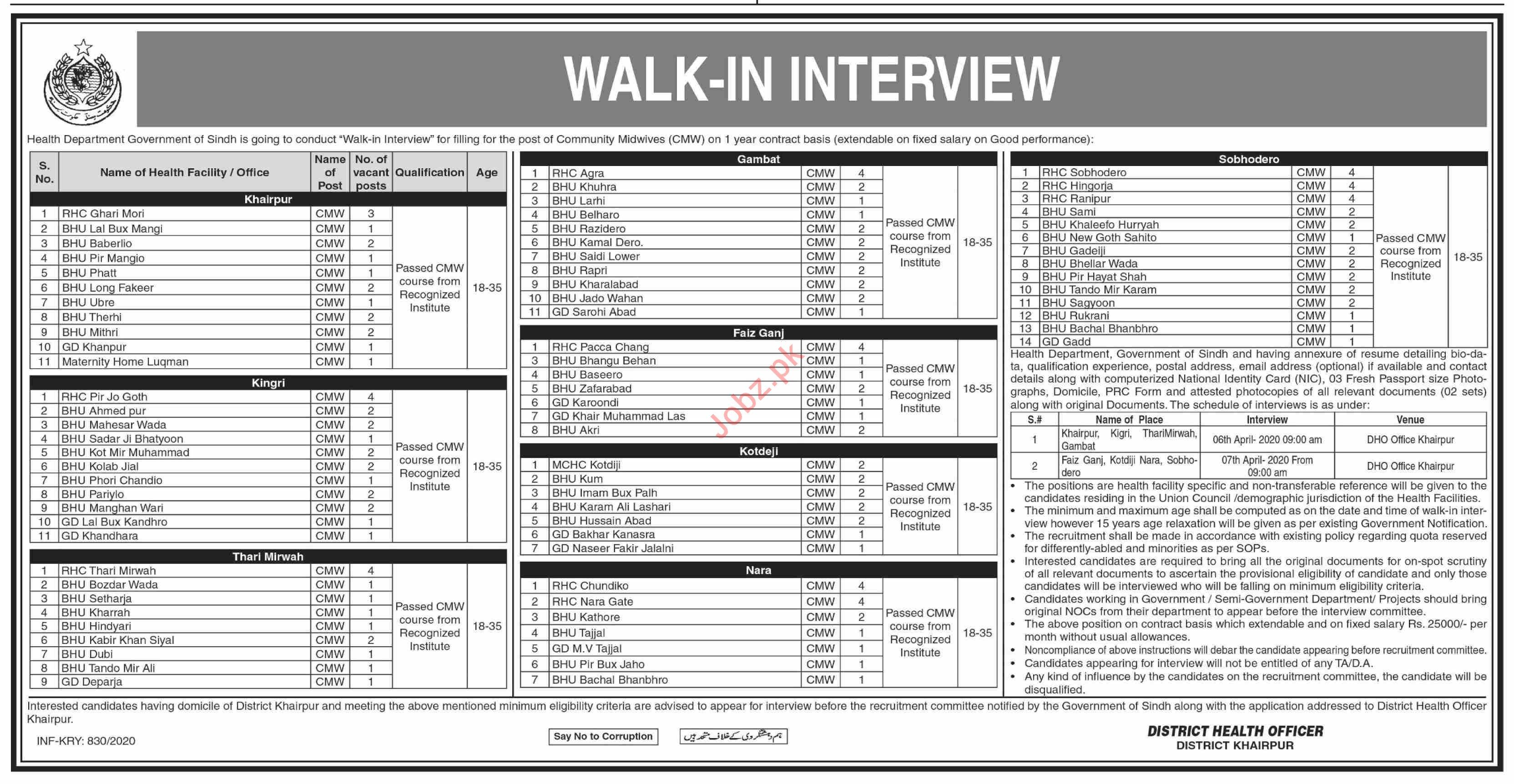 Health Department CMW Jobs Interviews 2020 for Khairpur