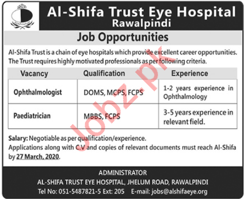 Al Shifa Trust Eye Hospital Jobs 2020 For Medical Staff