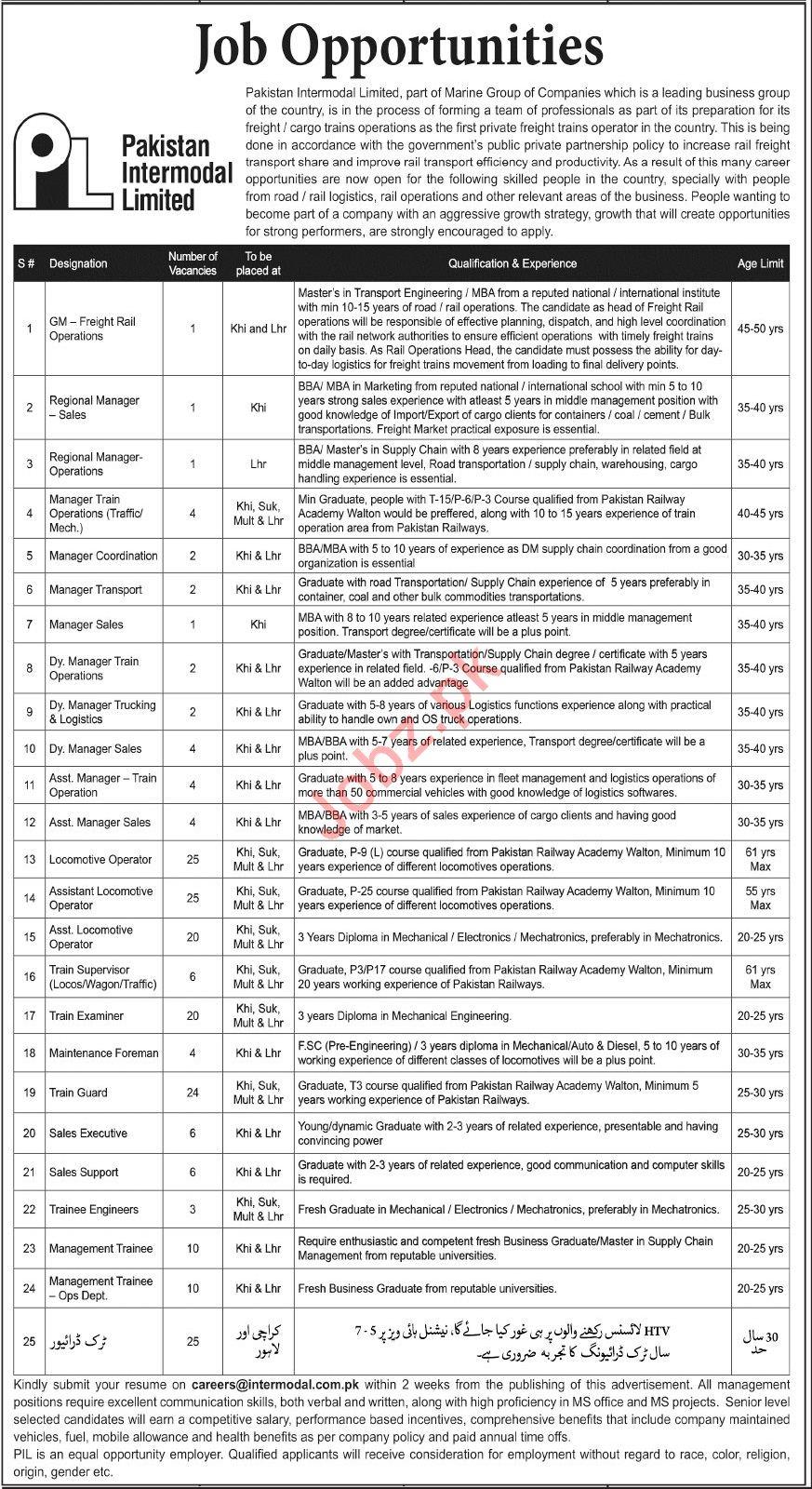 Pakistan Intermodal Limited Jobs 2020