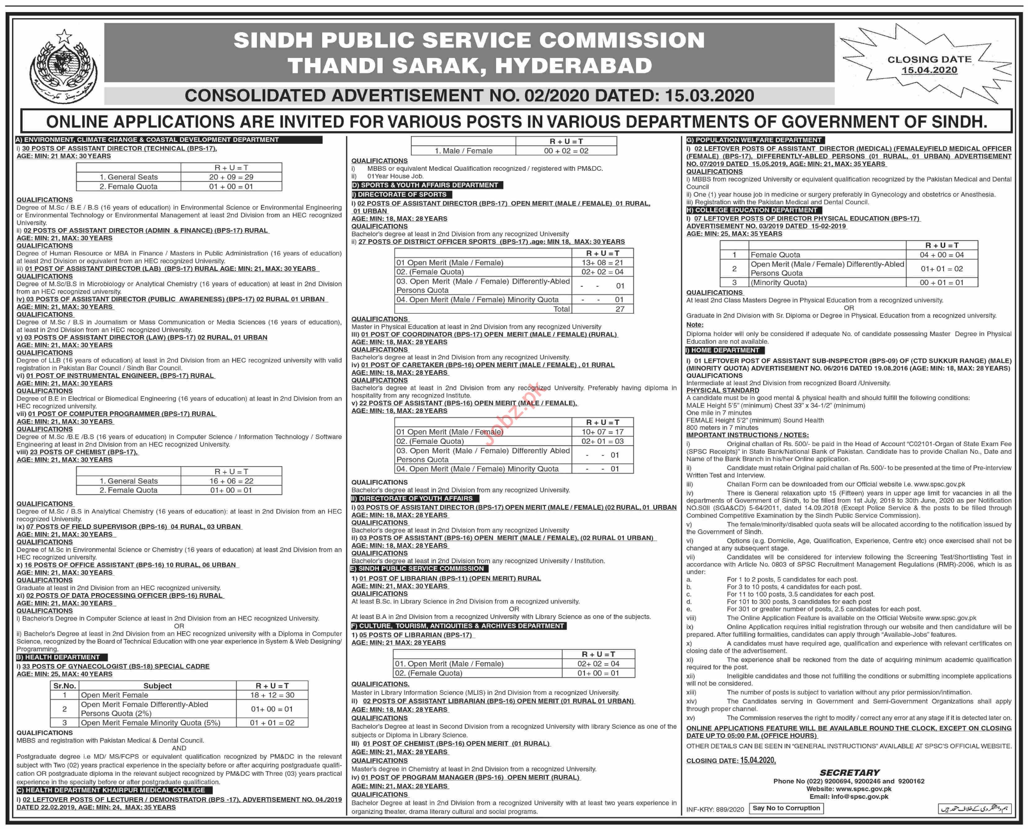 Sindh Public Service Commission SPSC 2020