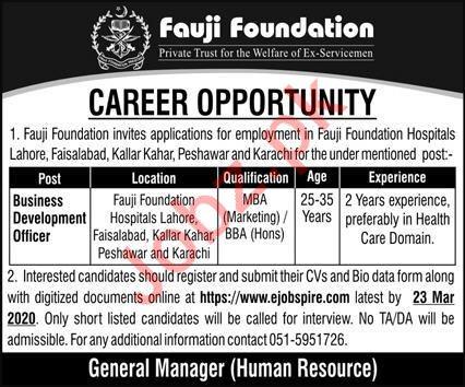Fauji Foundation Hospital Jobs 2020