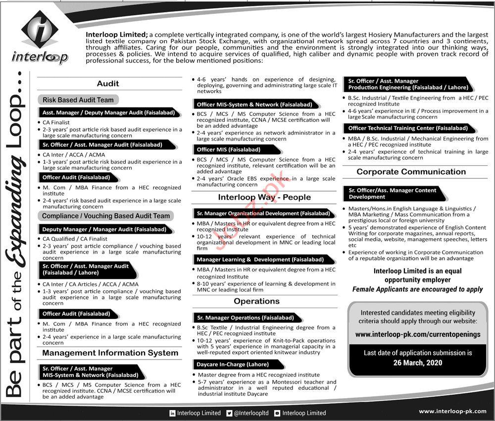 Interloop Limited Pakistan Jobs 2020