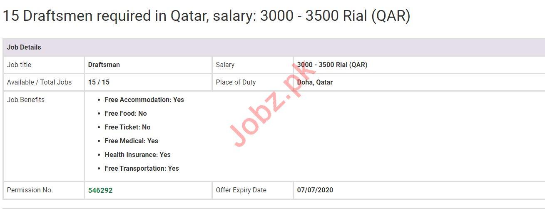 Draftsman Jobs in Doha Qatar