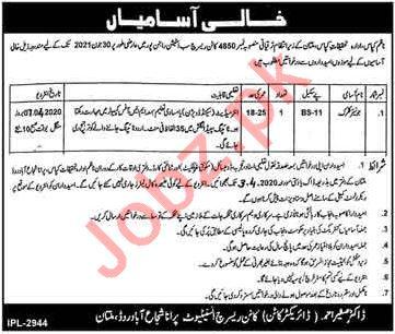 Cotton Research Institute Clerk Jobs 2020 in Multan